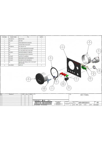 "- Standardowy panel kontrolny ""ABV"" -"