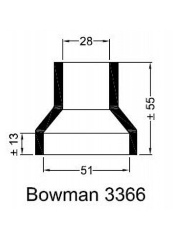 Dekiel chłodnicy Bowman 3366