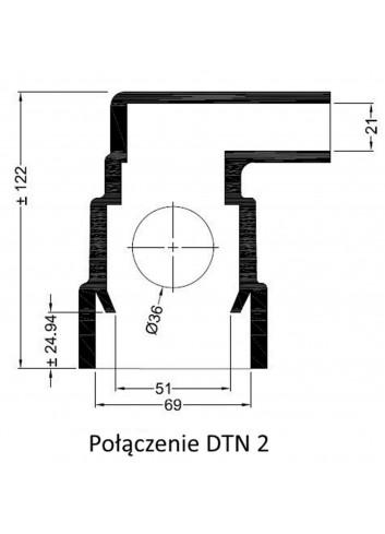 Połączenie DTN 2
